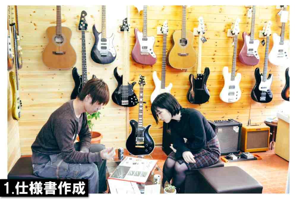 カスタムオーダーメイドのギターは、ご注文から納品に至るまで至ってシンプルな流れで注文できる。セミオーダーおよびフルオーダーについての説明に加え納期などが記載されたフローチャート図である。